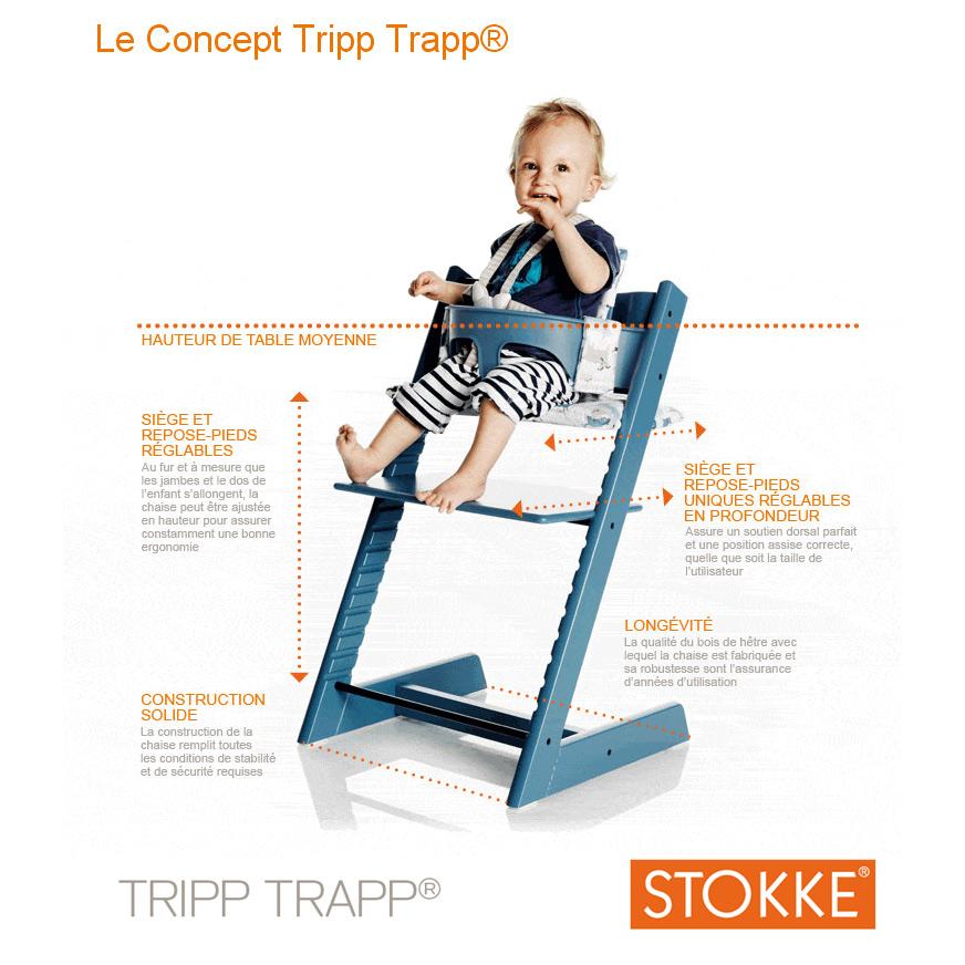 Avis Chaise Tripp Trapp De Stokke Test Et Comparatif